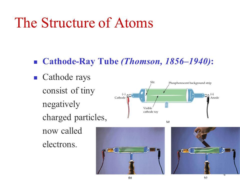properties of cathode rays pdf