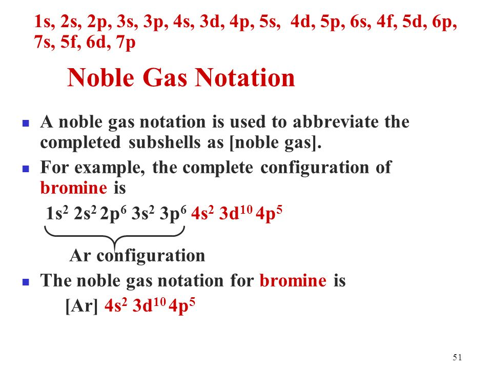 Periodic Table » Periodic Table With Noble Gas ...