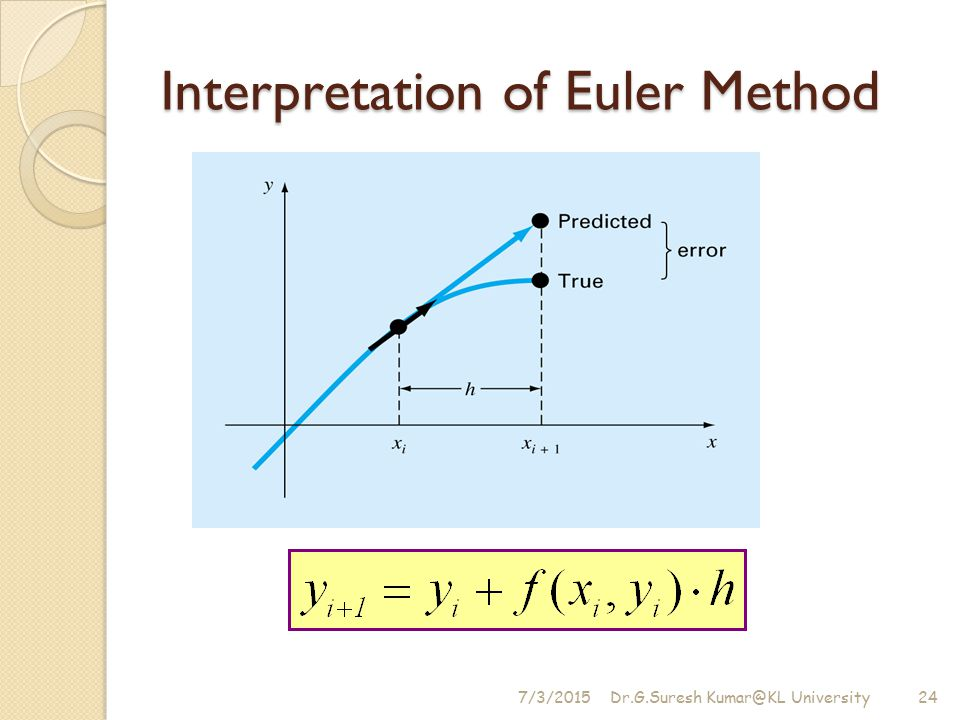 Interpretation of Euler Method