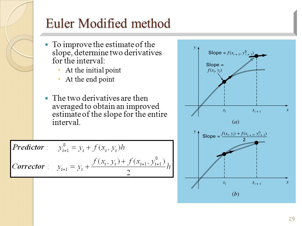 Euler Modified method To improve the estimate of the slope, determine two derivatives for the interval: