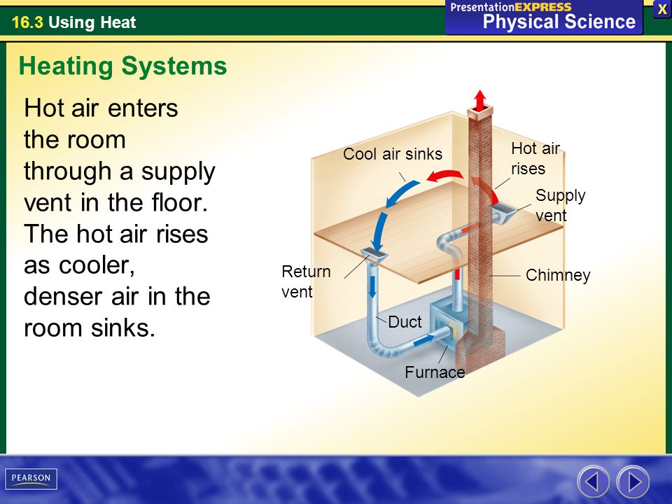 Heat Engines Played A Key Role In The Development Of The