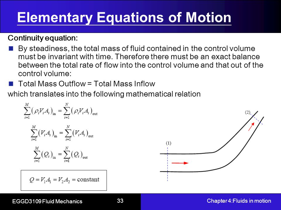 Chapter 4 fluid kinematics ppt video online download elementary equations of motion ccuart Image collections
