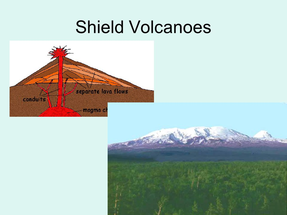 how to build a shield volcano