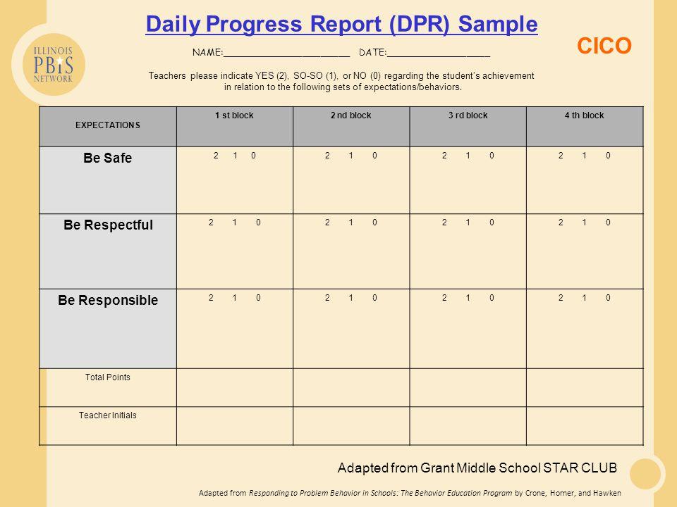 middle school block schedule template
