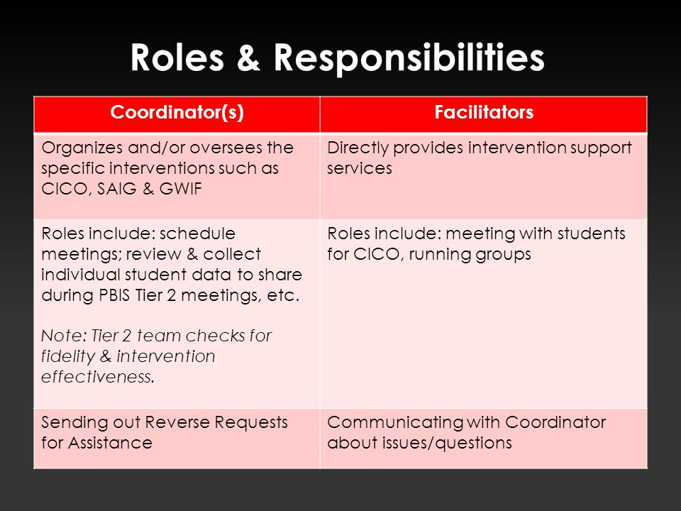 Pbis tier 2 building fidelity in tier 2 ppt video - Back office roles and responsibilities ...