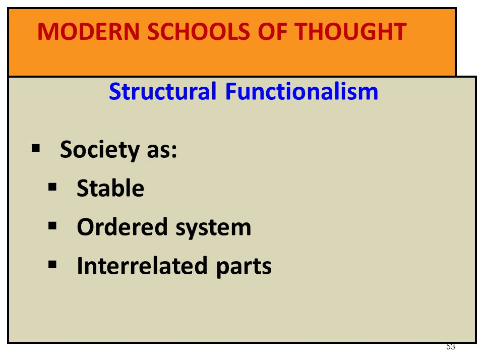 three major sociological schools of thought • distinguish the four key figures in classical sociological thought: freud, durkheim, marx, and weber  the chapter explains the three major  schools of thought,.