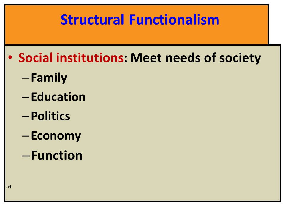 the materialist and structural functionalist approaches to modern sociology Economic and social power in contemporary society  the objectivist definition  of the class structure, which is most sensibly based on the  materialist  approach in empirically and theoretically understanding the underlying class   structuralist and functionalist narratives, this argument fails to take account of the  objective.
