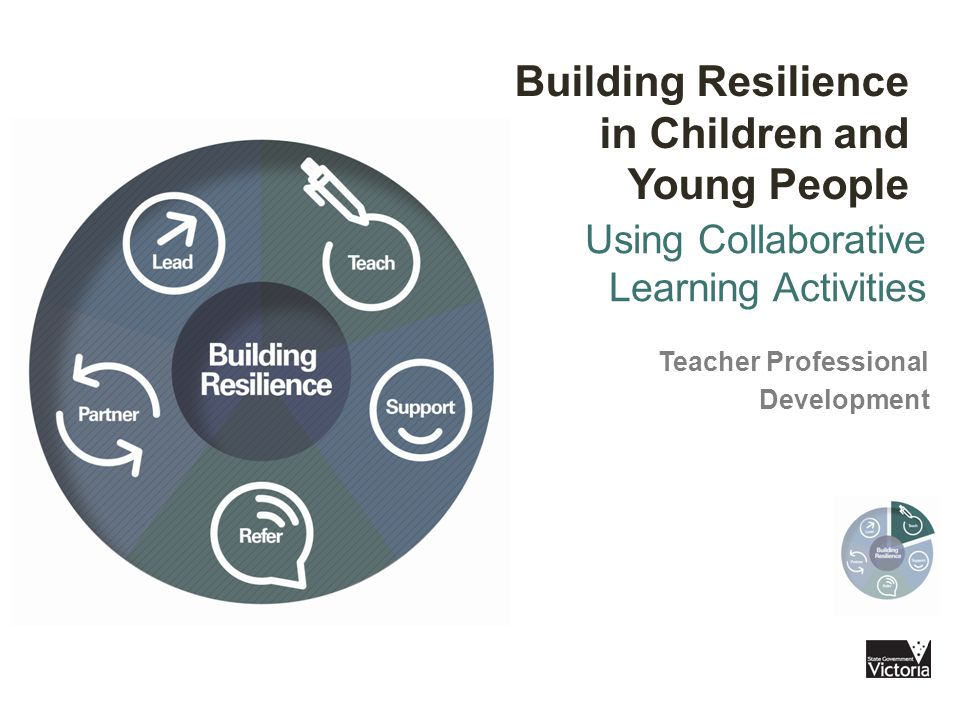 Collaborative Teaching Building Unm ~ Building resilience in children and young people ppt