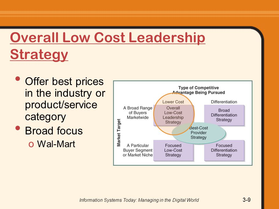 The Successful Cost Leadership Strategy of WalMart