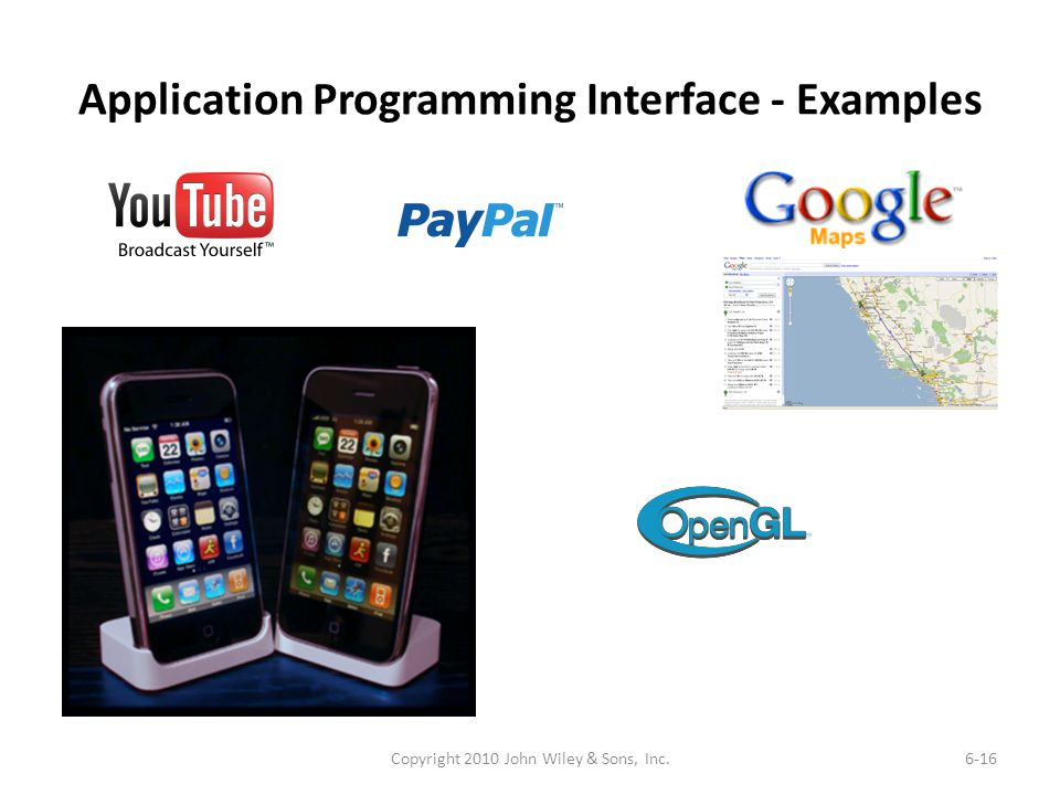 Application Programming Interface - Examples