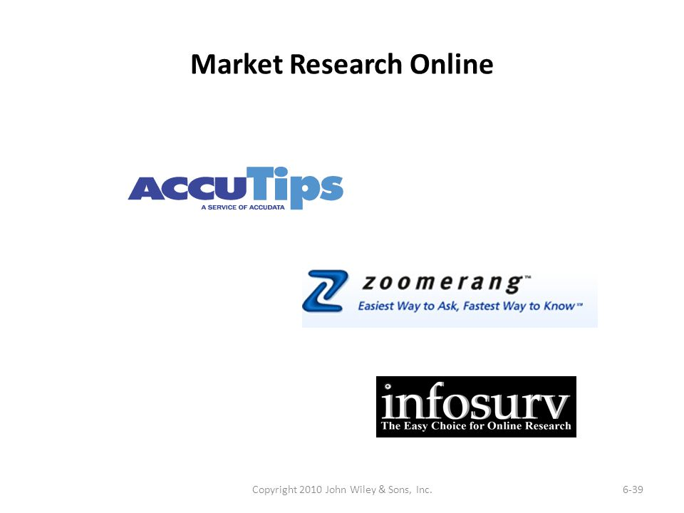 Market Research Online