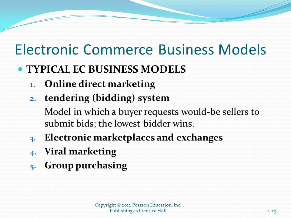 Benefits, Limitations, and Impacts of Electronic Commerce