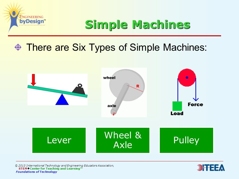 foundations of mechanical engineering pdf