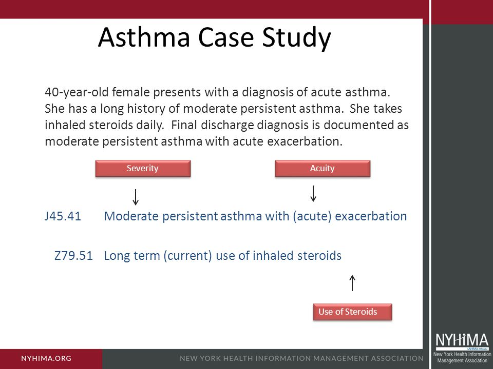 Case study on asthma