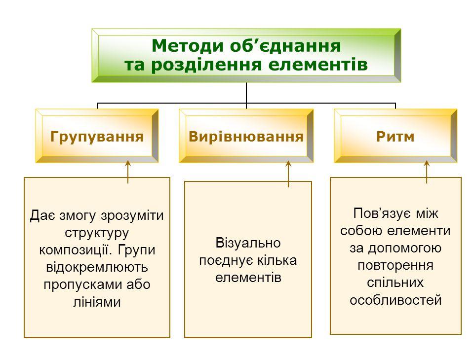 Візуально поєднує кілька елементів