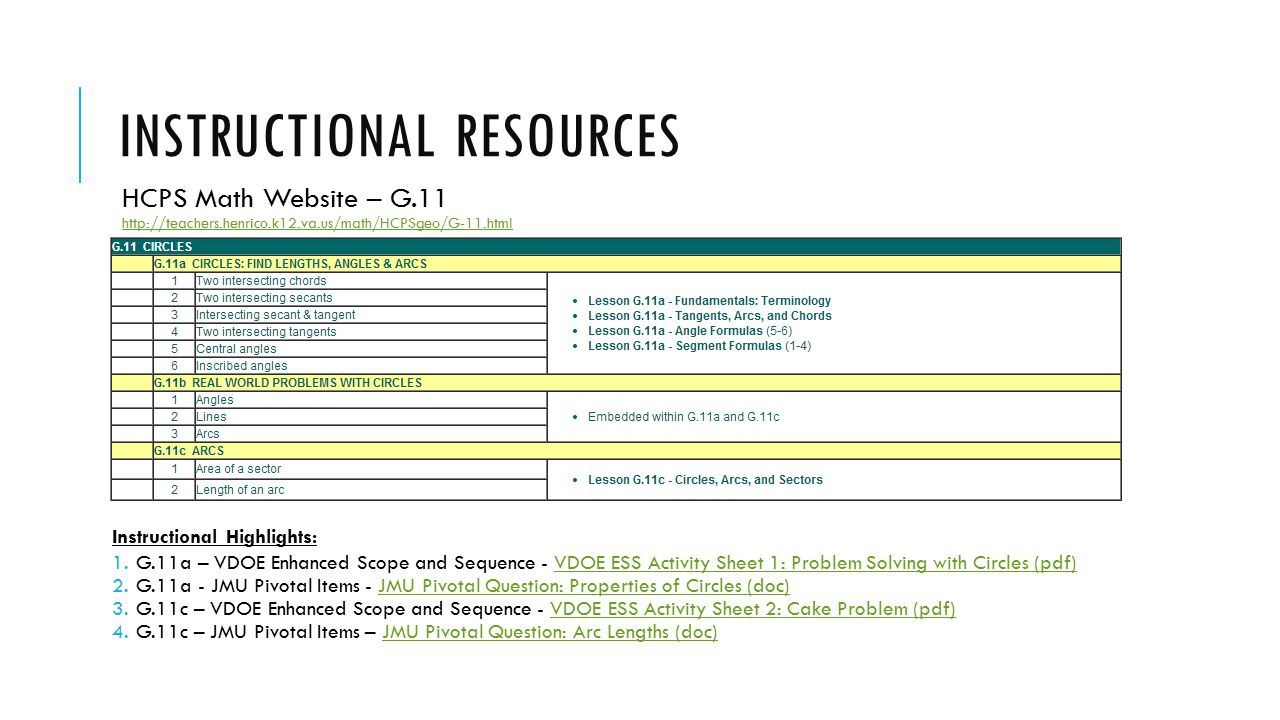 natural resources and associated problems pdf