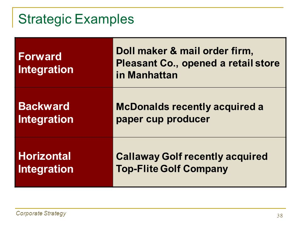Advantages And Disadvantages Of Vertical Integration
