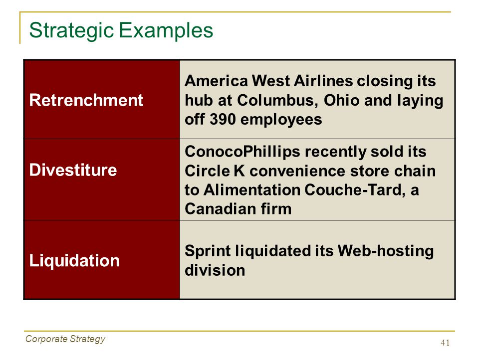 Chapter 7 Strategy Formulation; Corporate Strategy - ppt ...