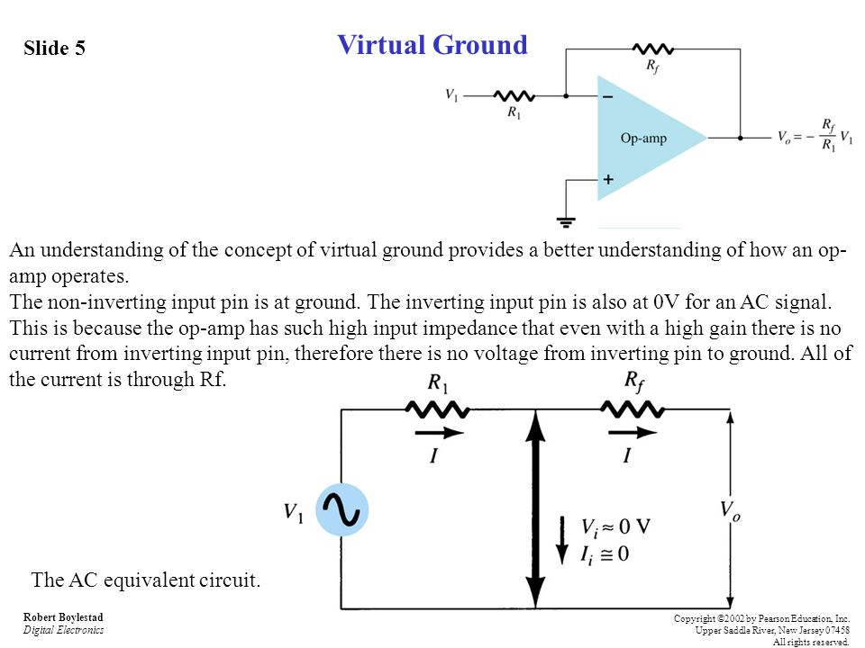 Virtual Ground Slide 5. An understanding of the concept of virtual ground provides a better understanding of how an op-amp operates.