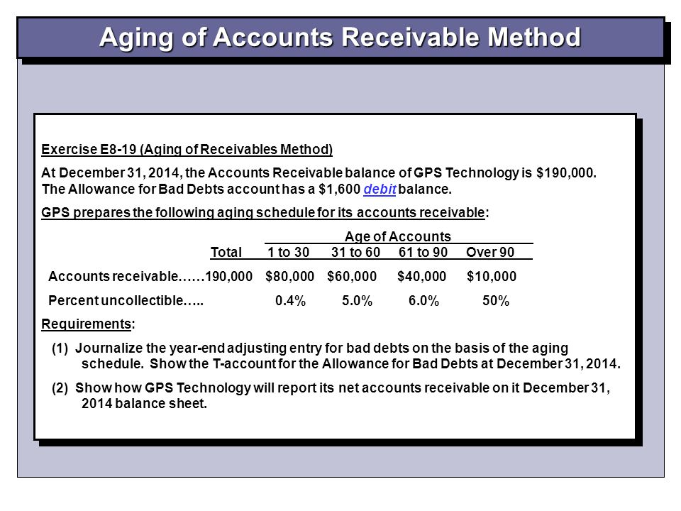 account aging