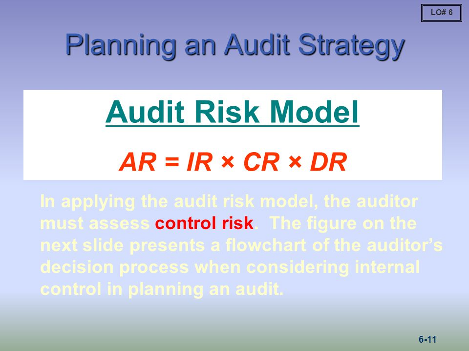 Planning an Audit Strategy