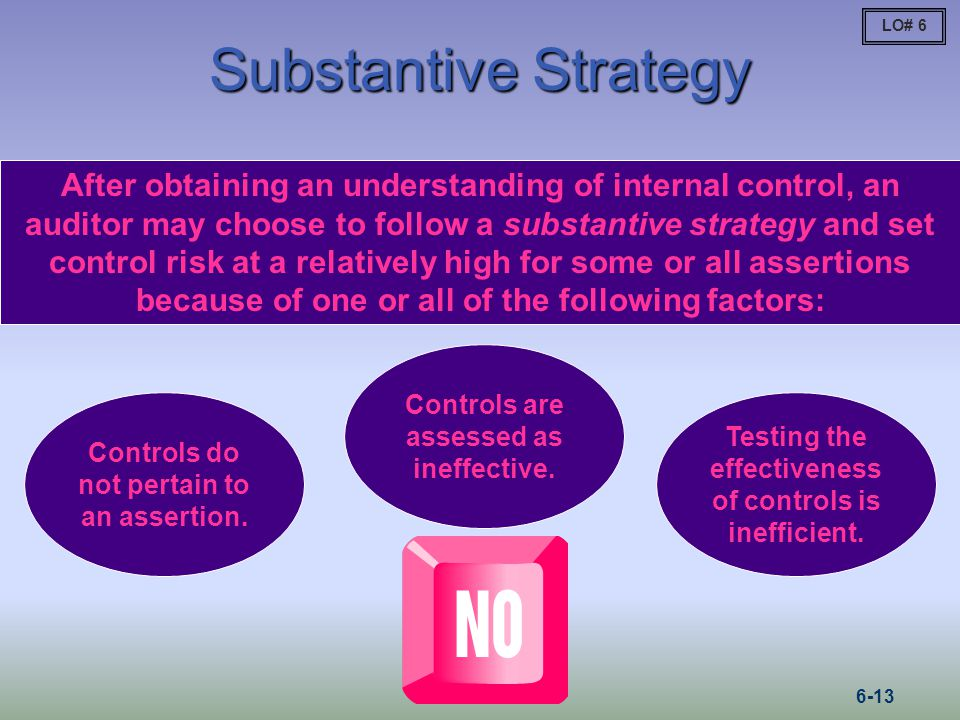Substantive Strategy LO# 6.