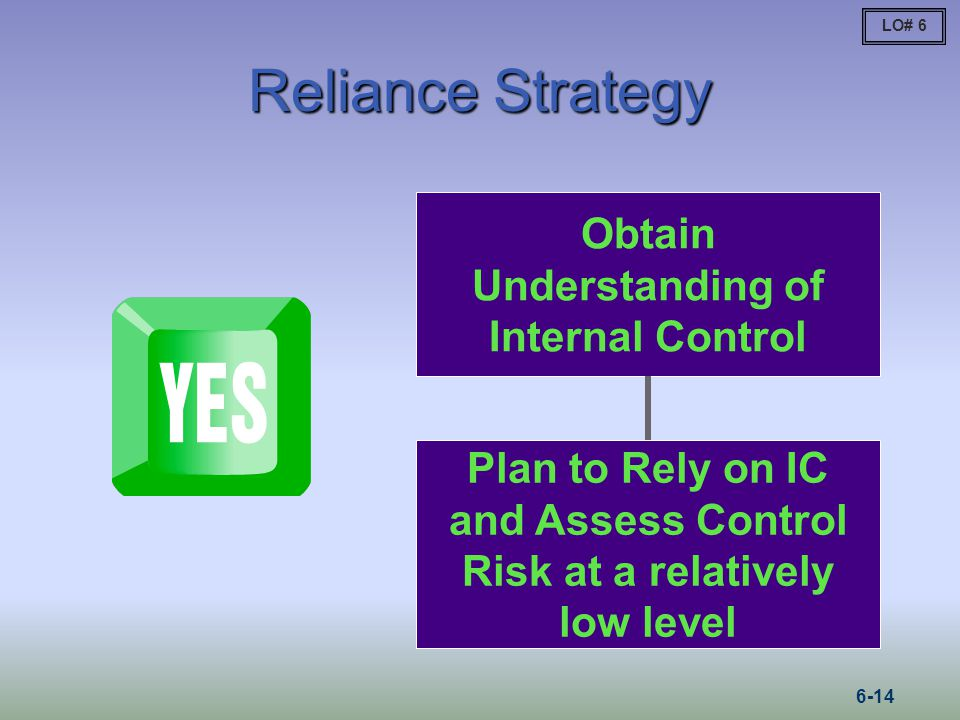 Reliance Strategy Obtain Understanding of Internal Control