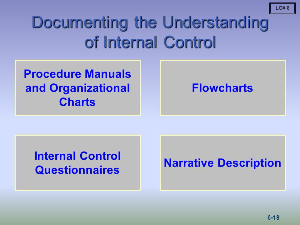 Documenting the Understanding of Internal Control