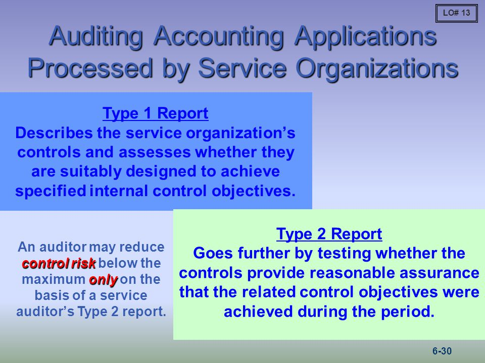 Auditing Accounting Applications Processed by Service Organizations