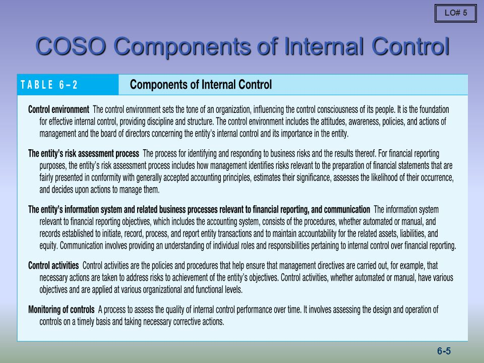 COSO Components of Internal Control