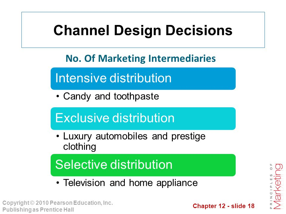 intensive selective and exclusive market exposure Ch 11: place and development of channel systems place lessons best channel system = ideal exposure ideal market exposure: intensive, selective or exclusive.