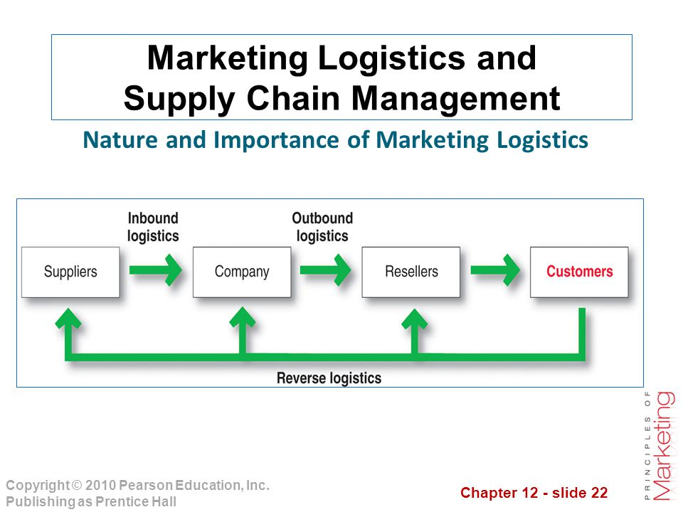 CPG Logistics Solutions