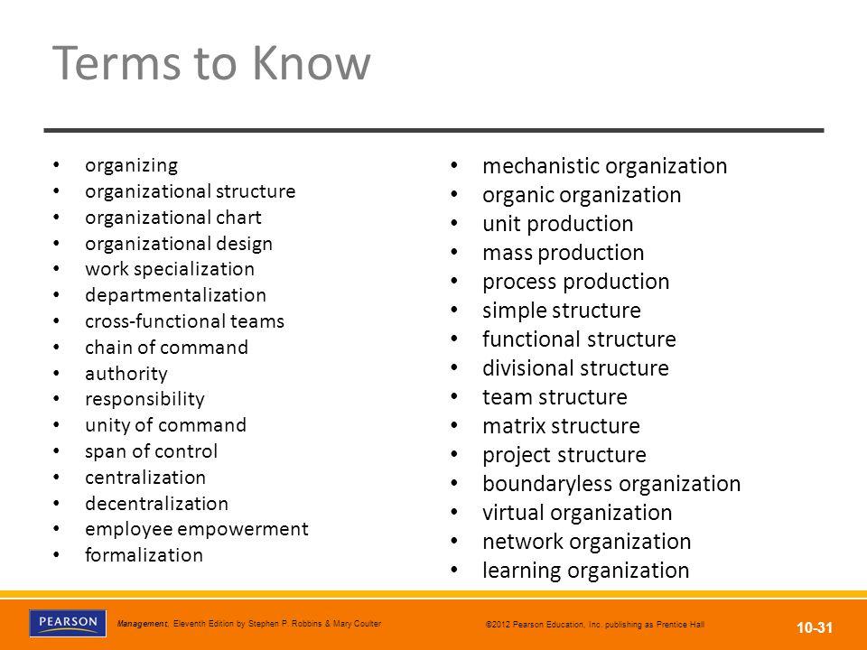 Terms to Know mechanistic organization organic organization