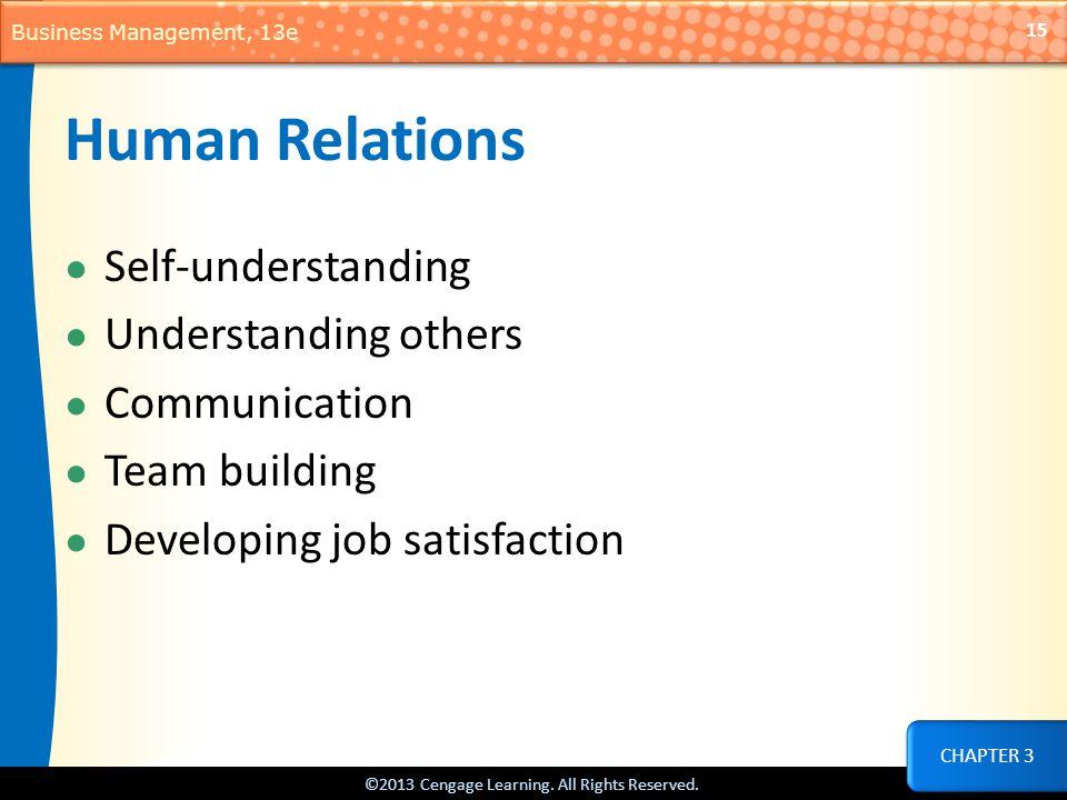 Human Relations Self-understanding Understanding others Communication