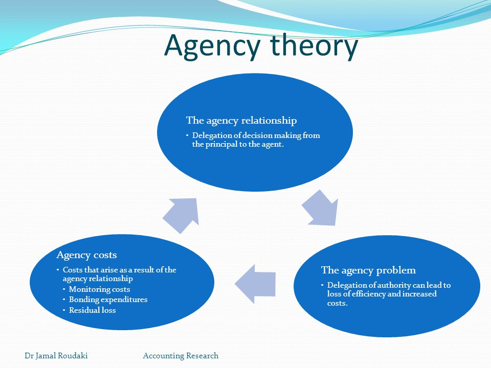 what is the agency theory What is the agency theory agency theory is defined the branch of financial economics that looks at conflicts of interest between people with different interests in the same assets.