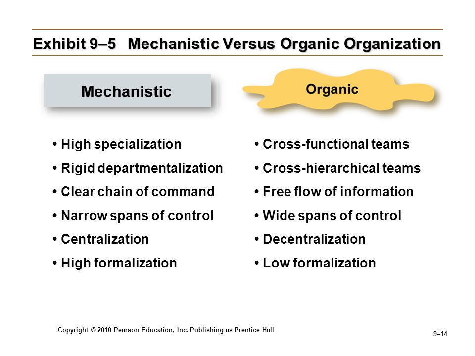 Exhibit 9–5 Mechanistic Versus Organic Organization