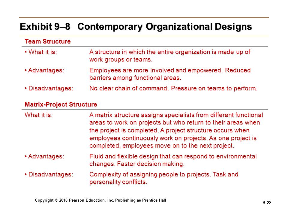 Exhibit 9–8 Contemporary Organizational Designs