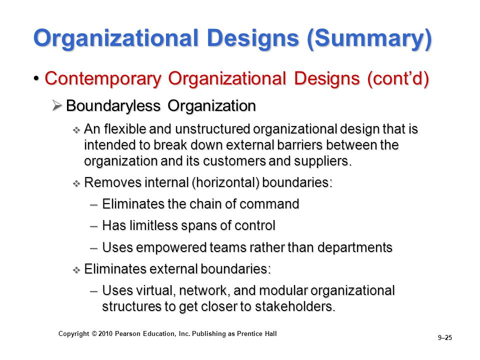 Organizational Designs (Summary)