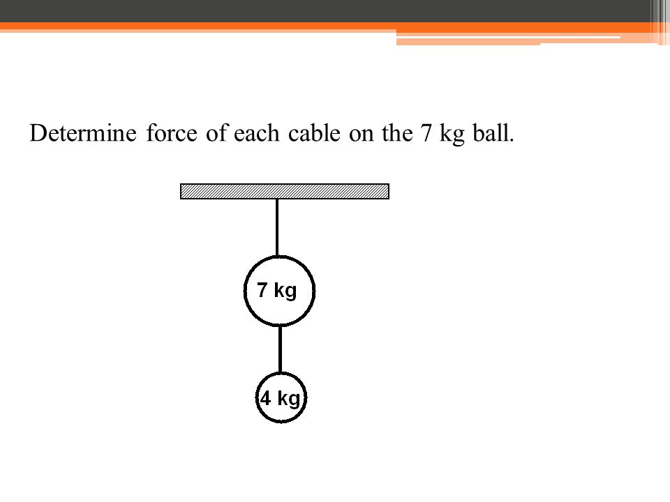 Determine force of each cable on the 7 kg ball.