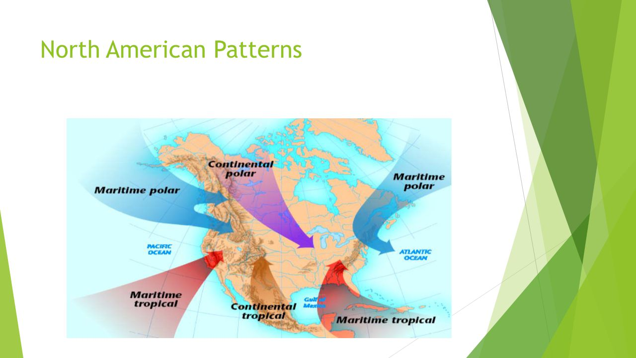 North American Patterns