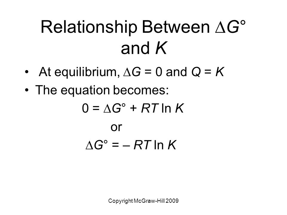 relationship between ln and