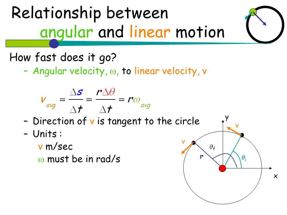 angular acceleration and linear relationship