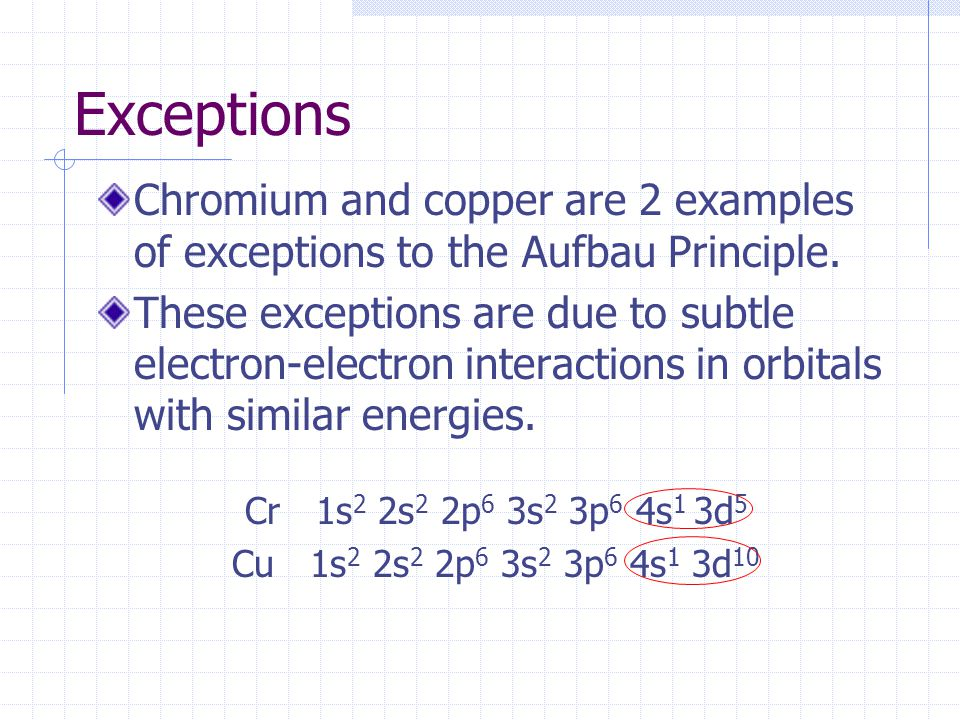 aufbau diagram copper aufbau diagram for lead