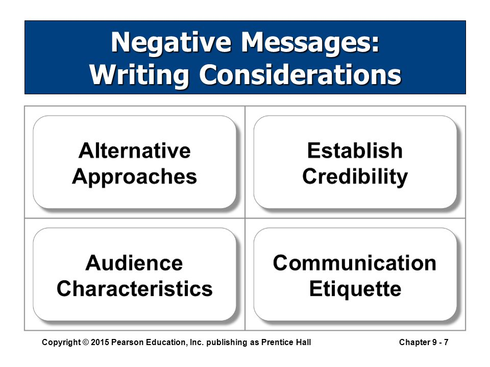 negative message Writing negative messages introduction negative messages is bad news your audience doesn't want to hear your bad news, and could hate you for it.