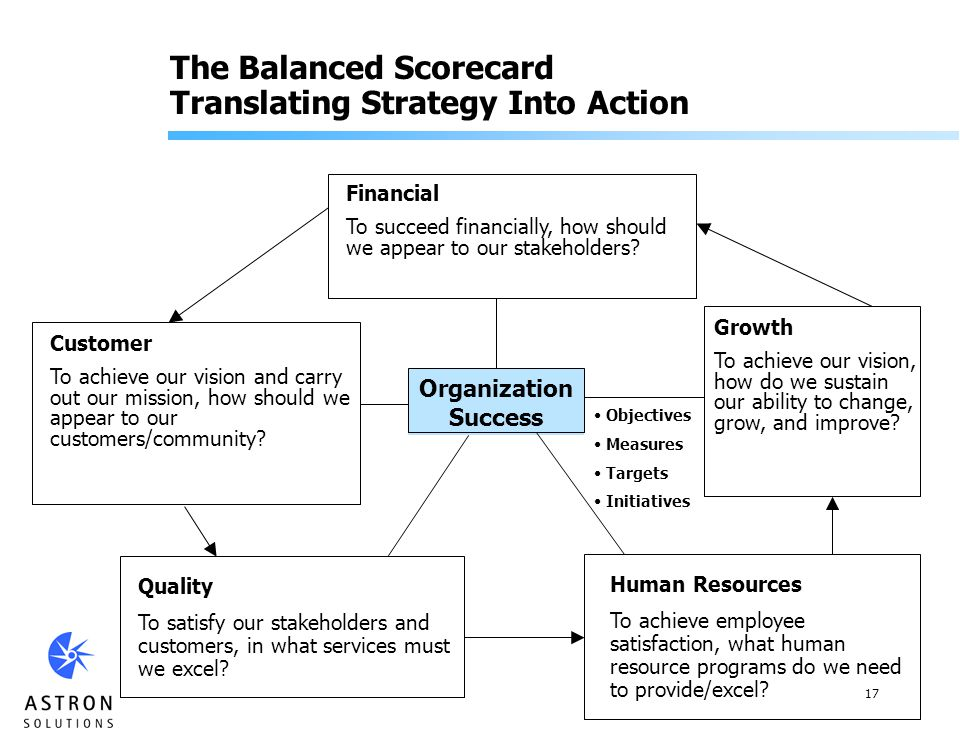 translating strategy into hr policies The hr department's strategies, policies, and activities must make sense in terms of the company's corporate and competitive strategies, and they must support those strategies hr's strategy formulation role.