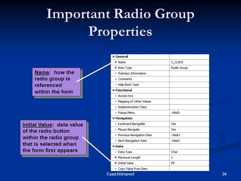 Important Radio Group Properties
