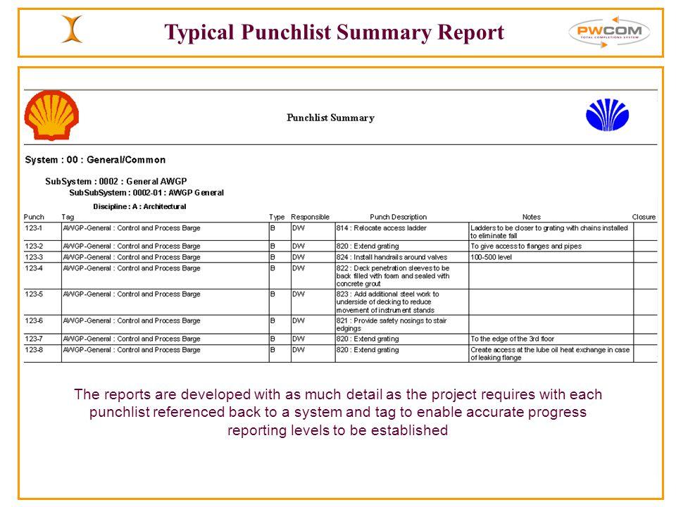 punch list procedure