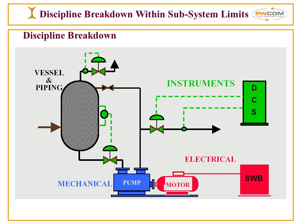 oil and gas plant commissioning procedure pdf