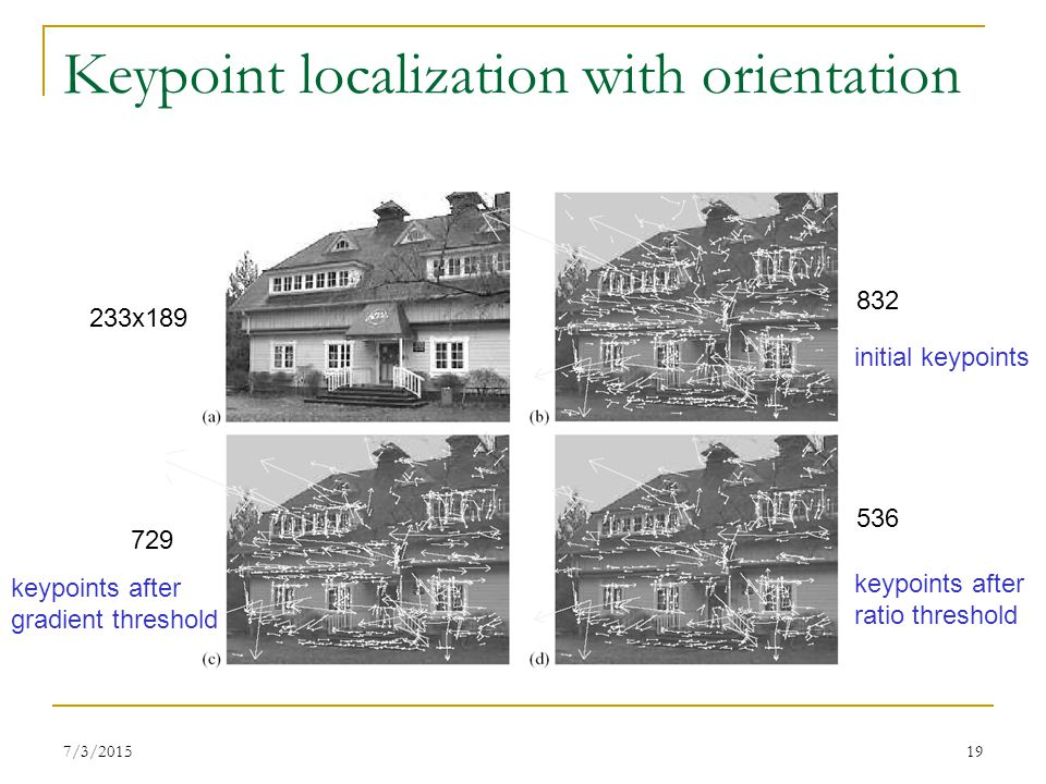 Keypoint localization with orientation