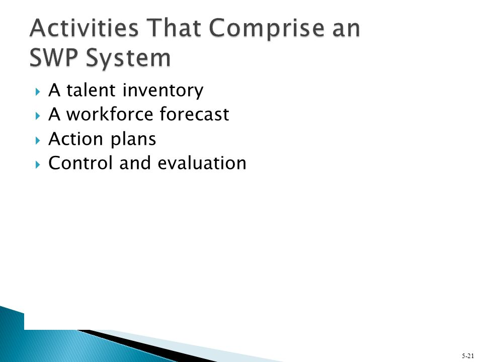 Activities That Comprise an SWP System